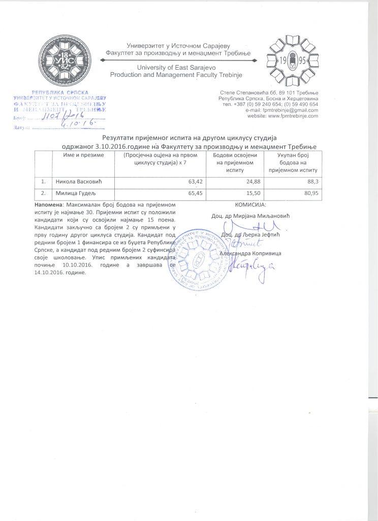 rezultati-prijemnog-ispita-na-drugom-ciklusuu-studija-001